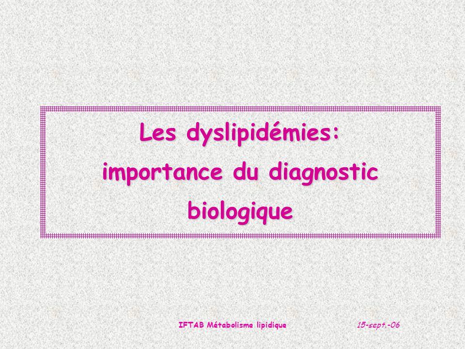 Les dyslipidémies: importance du diagnostic biologique