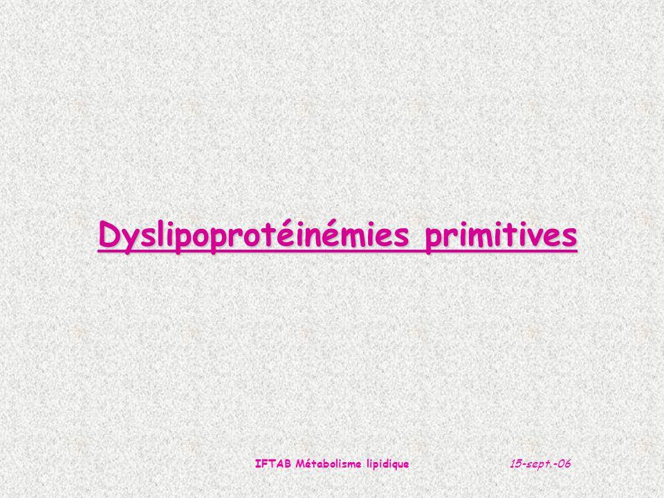 Dyslipoprotéinémies primitives