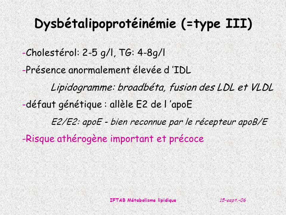 Dysbétalipoprotéinémie (=type III)