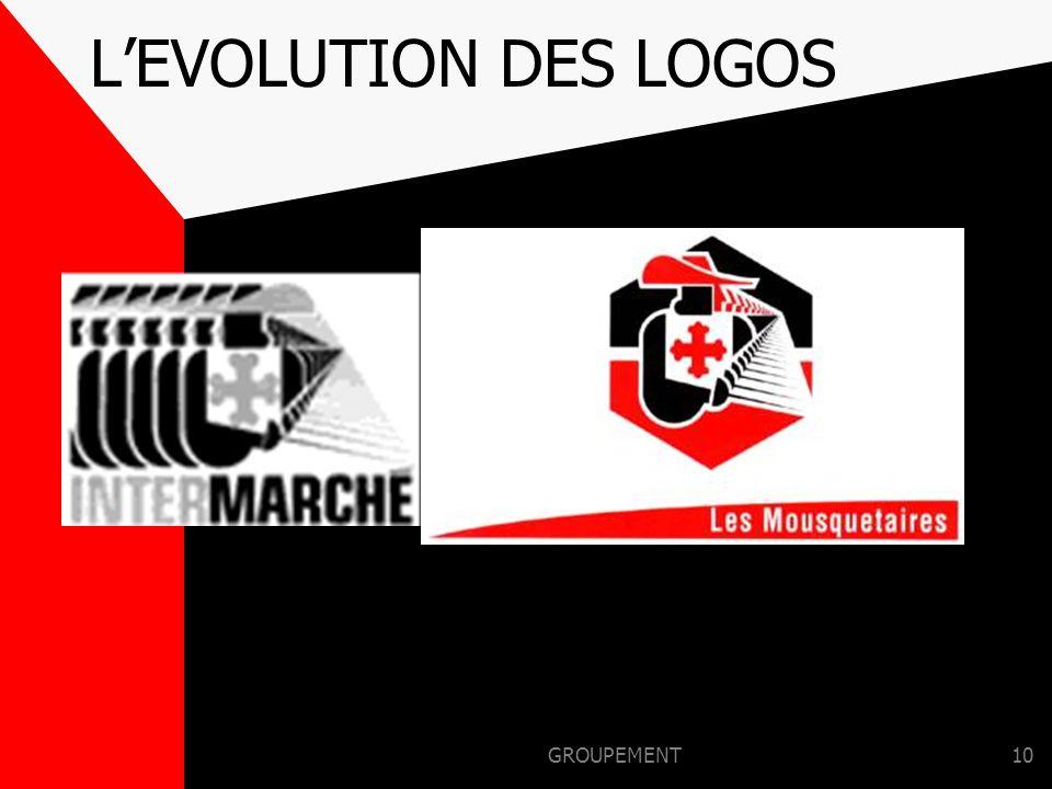 L'EVOLUTION DES LOGOS GROUPEMENT