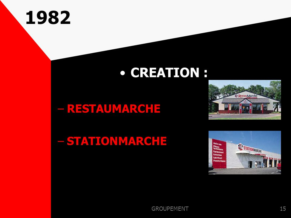 1982 CREATION : RESTAUMARCHE STATIONMARCHE GROUPEMENT