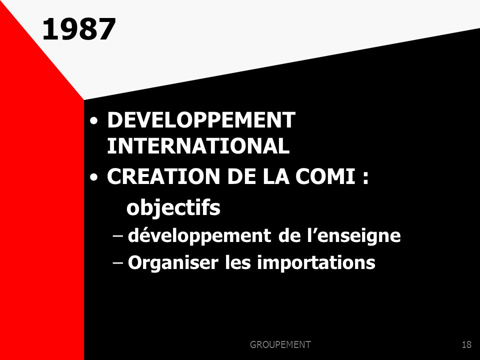 1987 DEVELOPPEMENT INTERNATIONAL CREATION DE LA COMI : objectifs