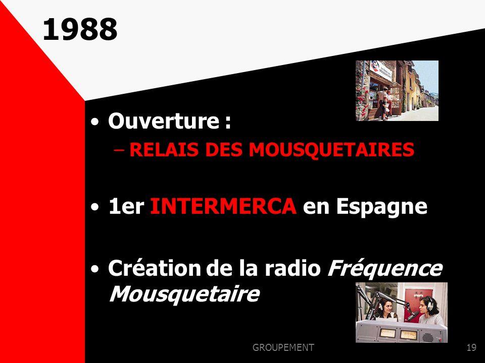 1988 Ouverture : 1er INTERMERCA en Espagne