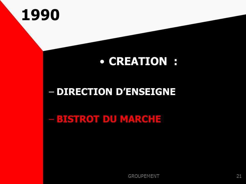 1990 CREATION : DIRECTION D'ENSEIGNE BISTROT DU MARCHE GROUPEMENT