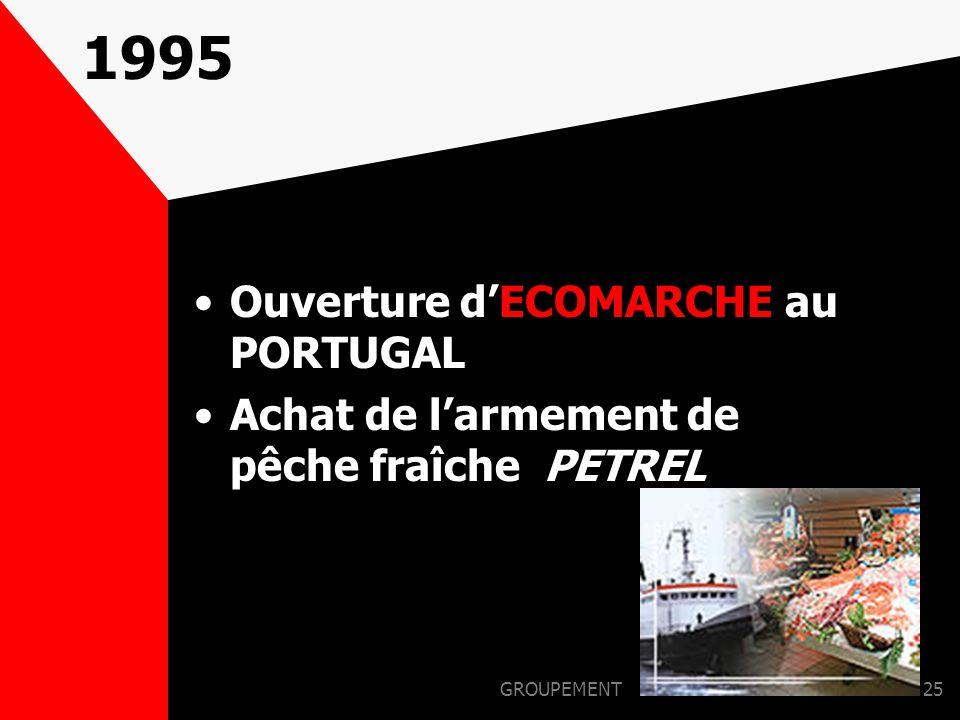 1995 Ouverture d'ECOMARCHE au PORTUGAL