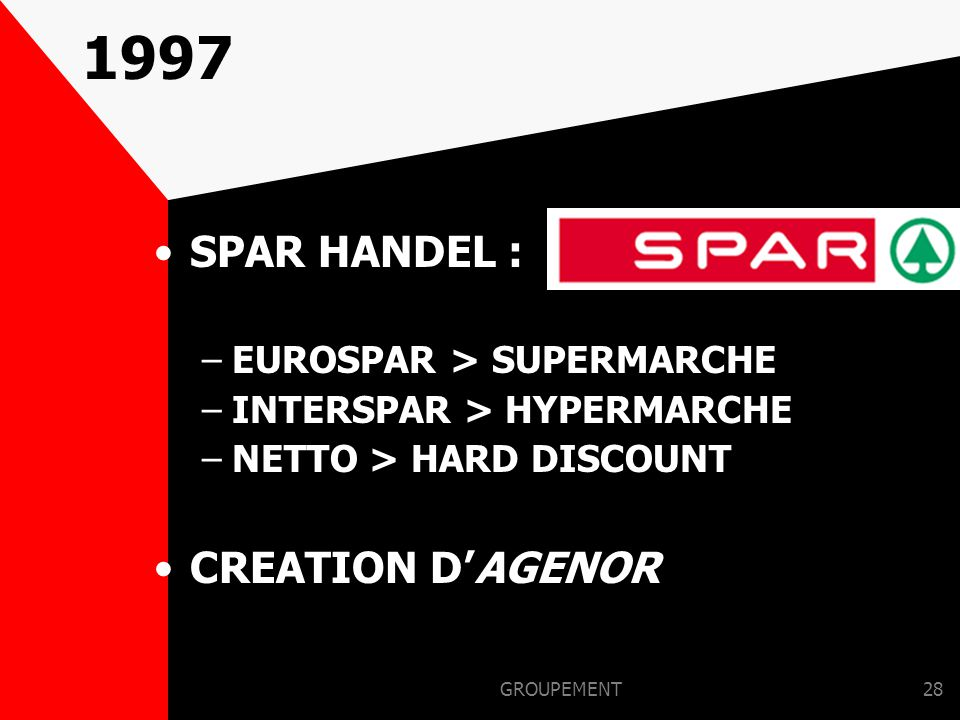 1997 SPAR HANDEL : CREATION D'AGENOR EUROSPAR > SUPERMARCHE