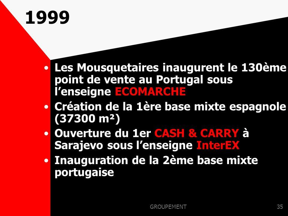 1999 Les Mousquetaires inaugurent le 130ème point de vente au Portugal sous l'enseigne ECOMARCHE.