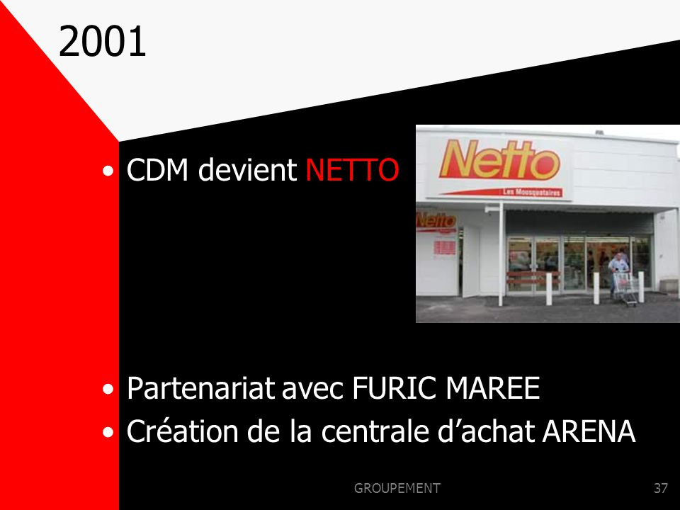 2001 CDM devient NETTO Partenariat avec FURIC MAREE
