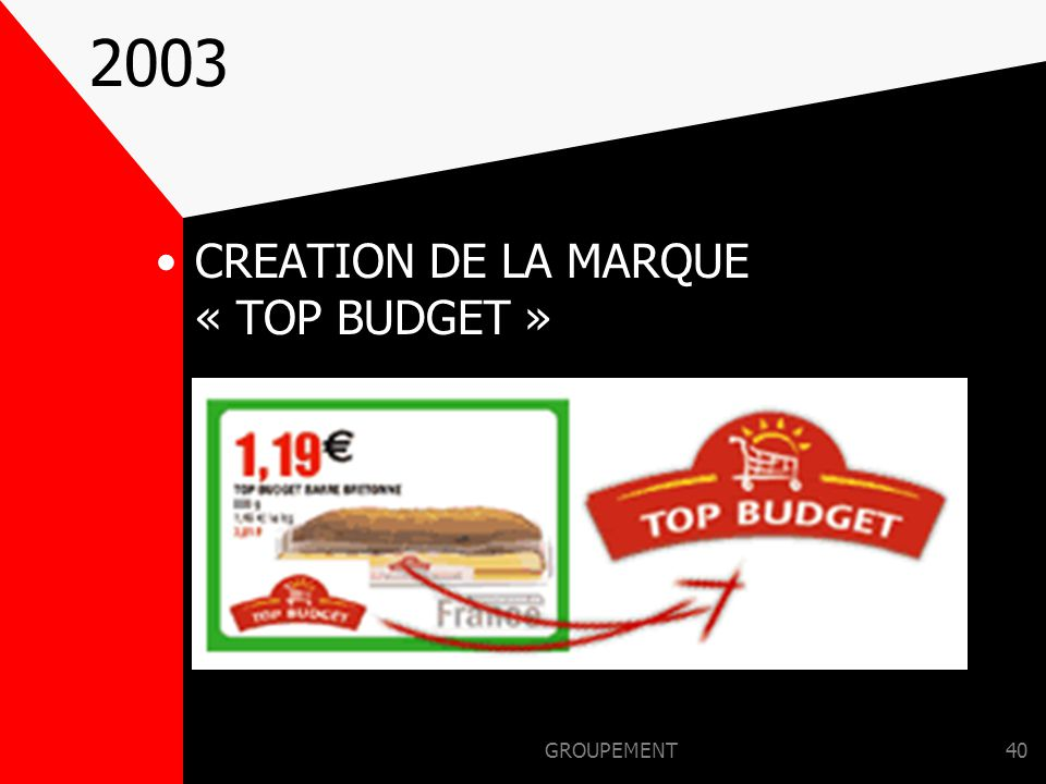 2003 CREATION DE LA MARQUE « TOP BUDGET » GROUPEMENT