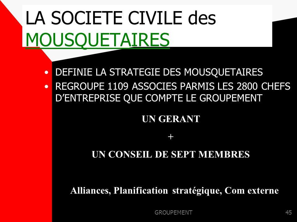 LA SOCIETE CIVILE des MOUSQUETAIRES