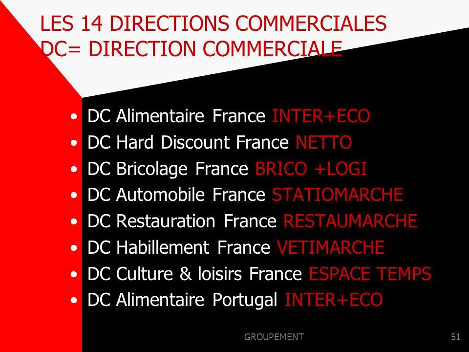 LES 14 DIRECTIONS COMMERCIALES DC= DIRECTION COMMERCIALE