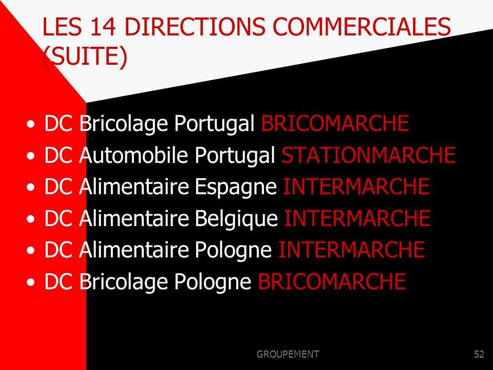 LES 14 DIRECTIONS COMMERCIALES (SUITE)