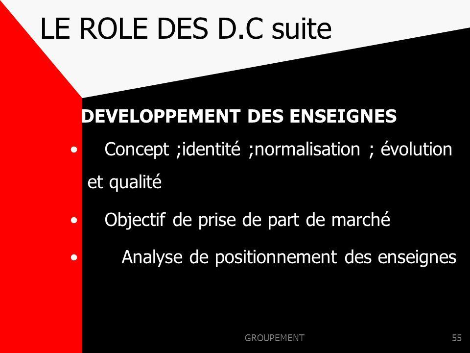 LE ROLE DES D.C suite DEVELOPPEMENT DES ENSEIGNES