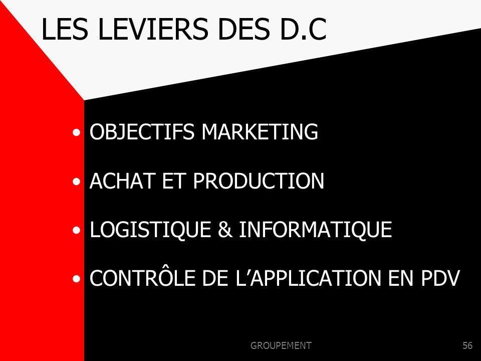 LES LEVIERS DES D.C OBJECTIFS MARKETING ACHAT ET PRODUCTION
