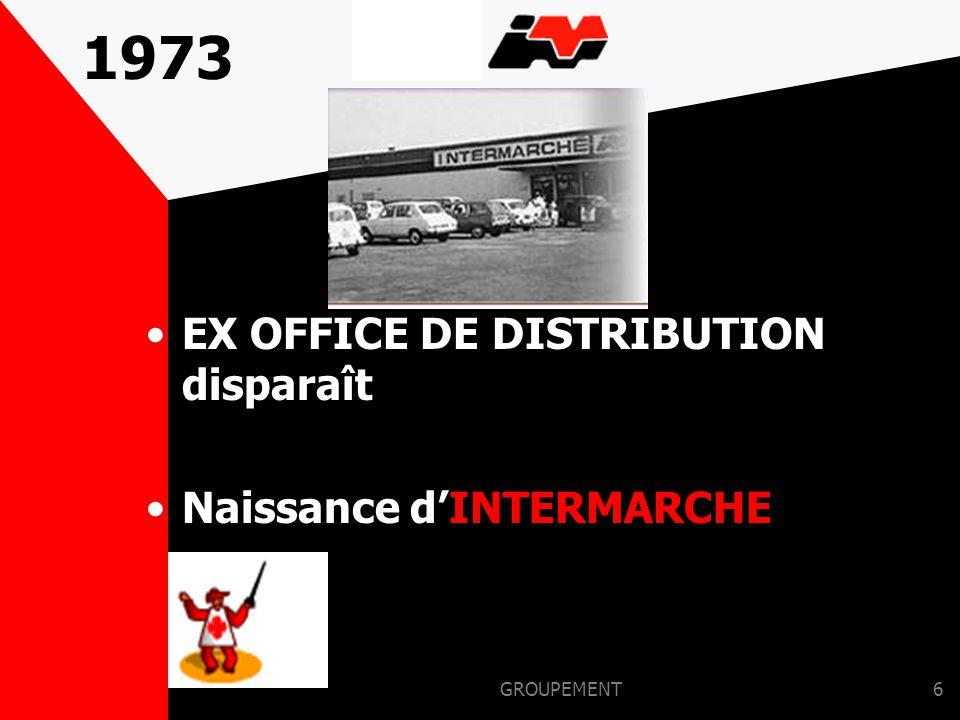 1973 EX OFFICE DE DISTRIBUTION disparaît Naissance d'INTERMARCHE