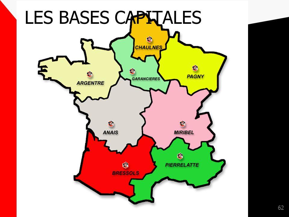 LES BASES CAPITALES GROUPEMENT