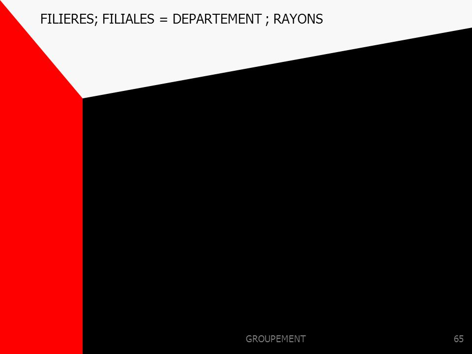 FILIERES; FILIALES = DEPARTEMENT ; RAYONS