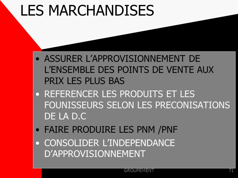 LES MARCHANDISES ASSURER L'APPROVISIONNEMENT DE L'ENSEMBLE DES POINTS DE VENTE AUX PRIX LES PLUS BAS.