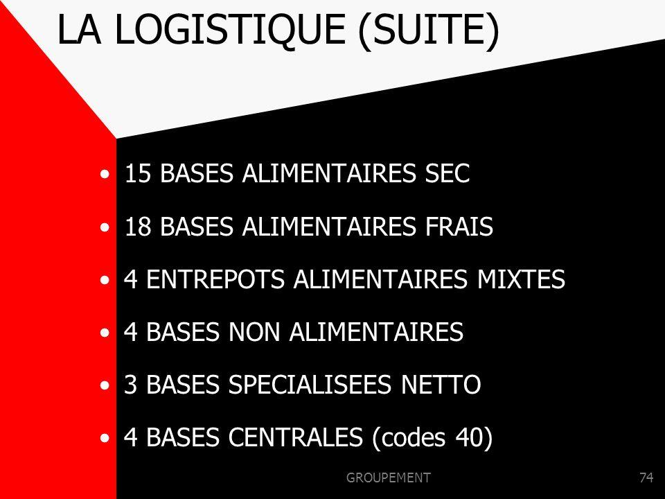 LA LOGISTIQUE (SUITE) 15 BASES ALIMENTAIRES SEC