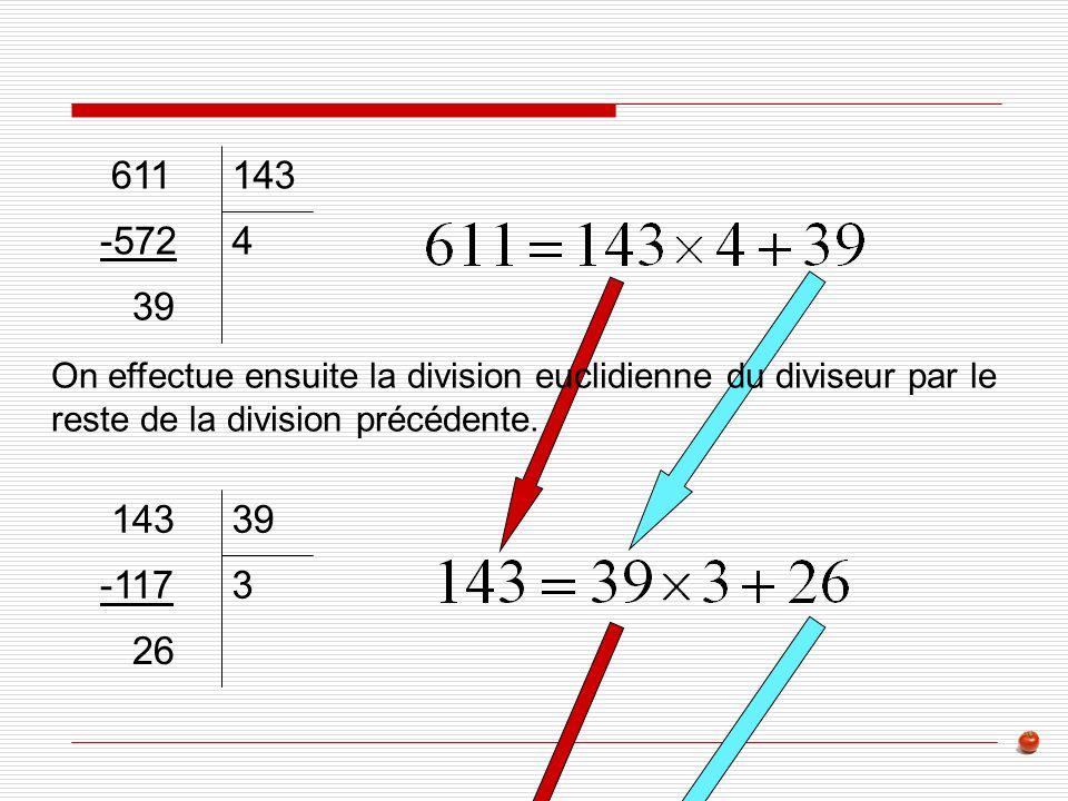 611 143. -572. 4. 39. On effectue ensuite la division euclidienne du diviseur par le reste de la division précédente.