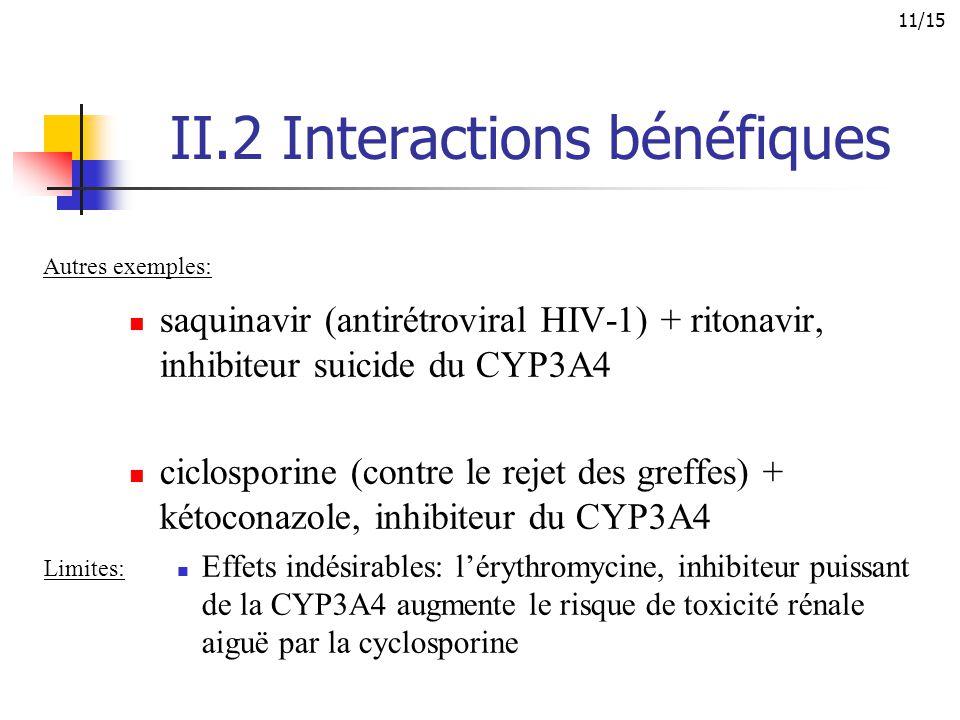 II.2 Interactions bénéfiques
