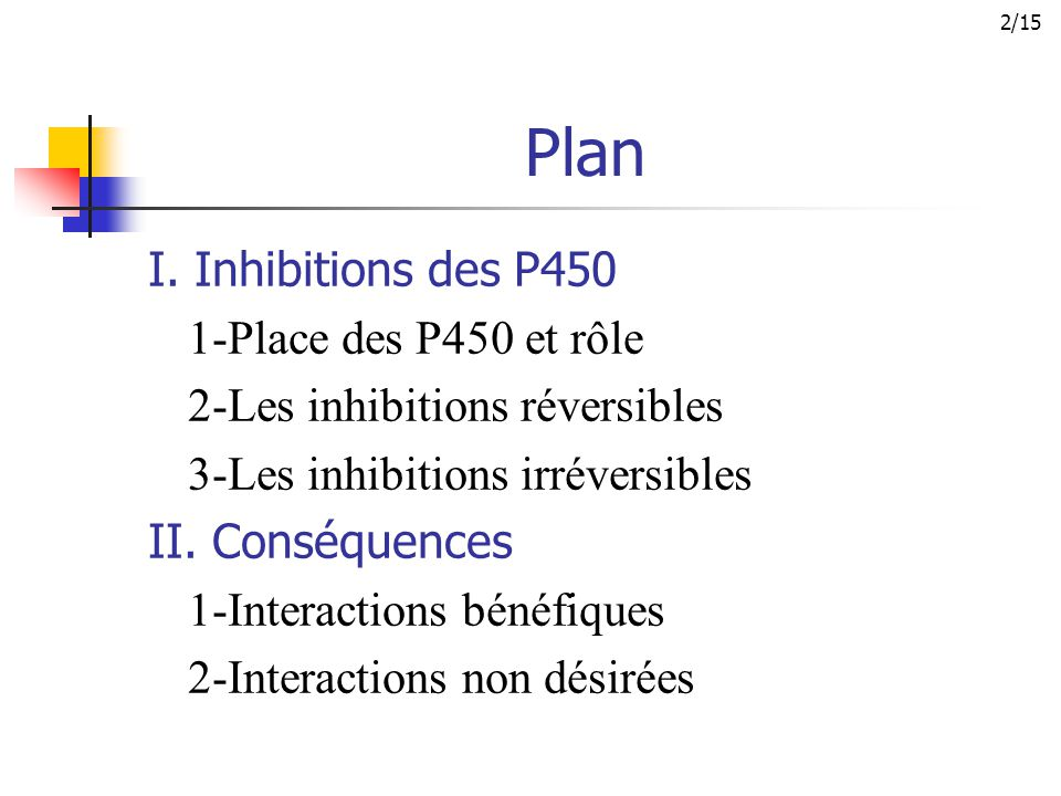 Plan I. Inhibitions des P450 1-Place des P450 et rôle