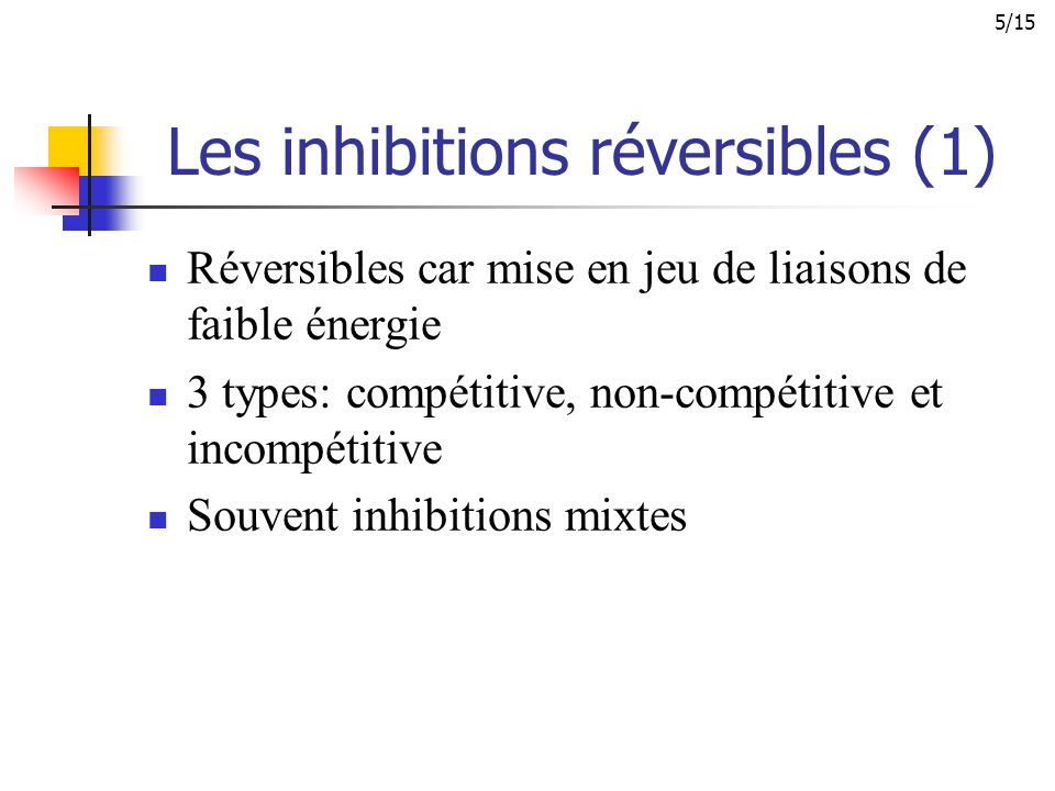 Les inhibitions réversibles (1)