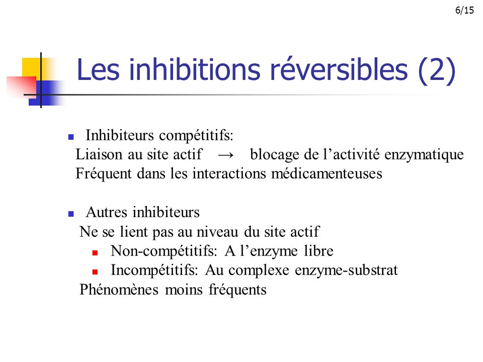 Les inhibitions réversibles (2)