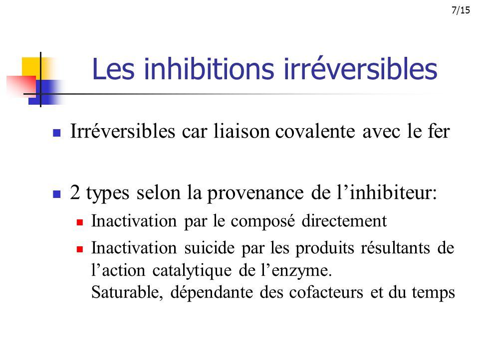 Les inhibitions irréversibles