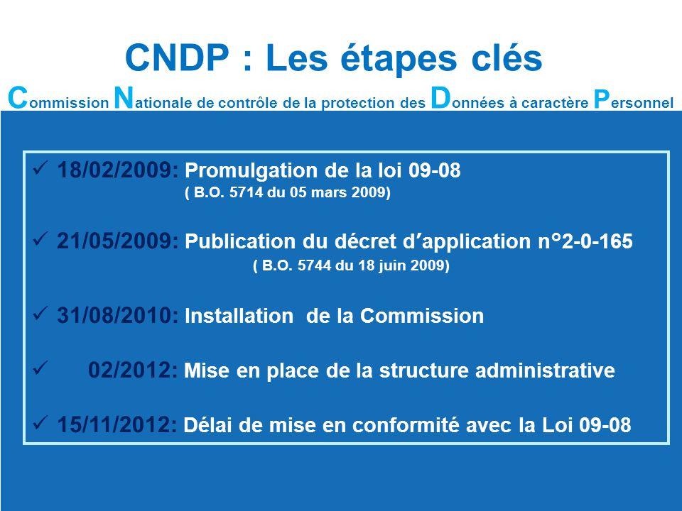CNDP : Les étapes clés Commission Nationale de contrôle de la protection des Données à caractère Personnel.