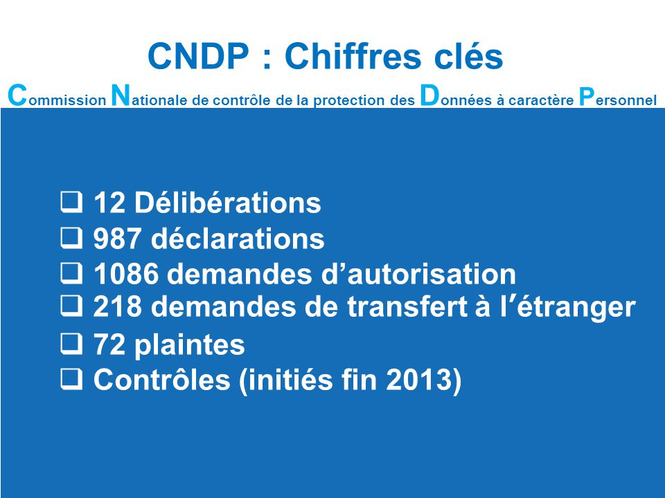 CNDP : Chiffres clés 12 Délibérations 987 déclarations