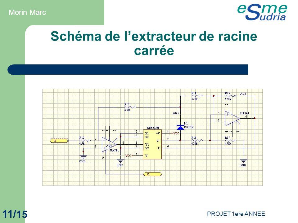 Schéma de l'extracteur de racine carrée