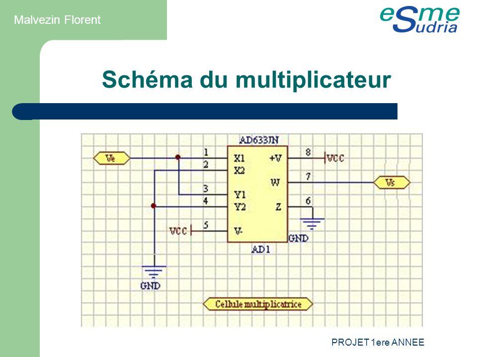 Schéma du multiplicateur