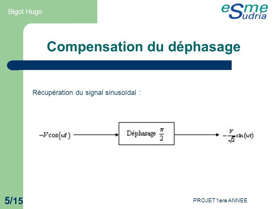 Compensation du déphasage