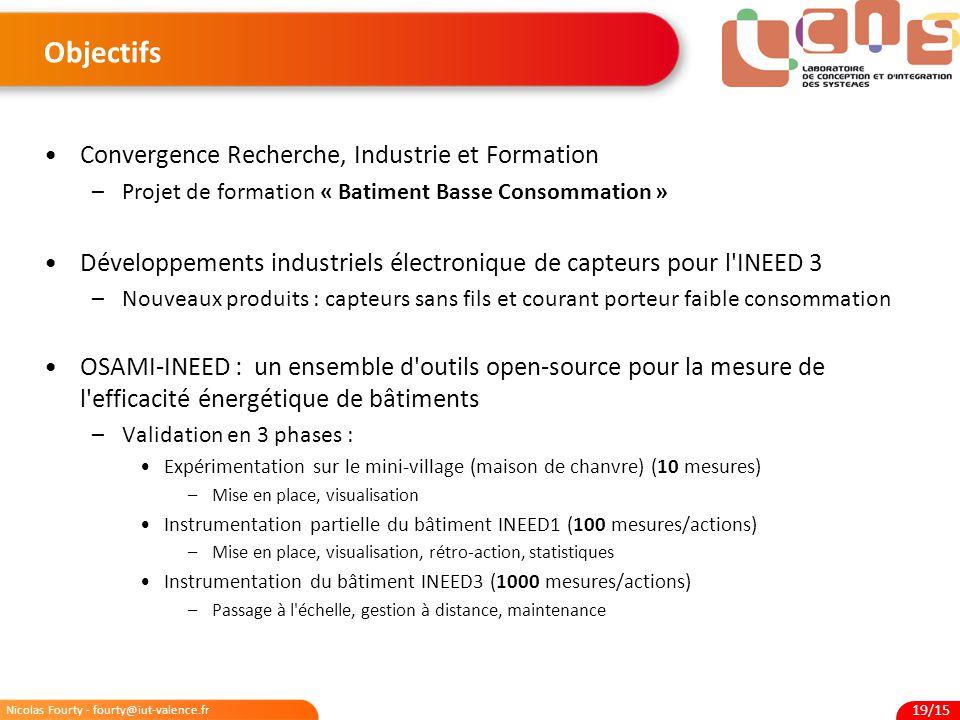Objectifs Convergence Recherche, Industrie et Formation