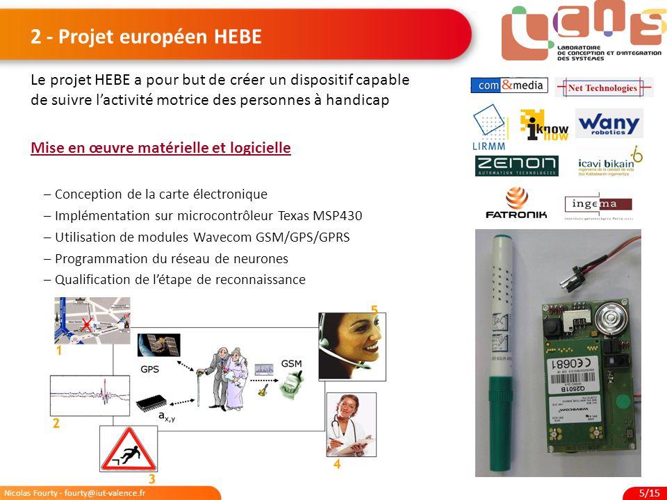 2 - Projet européen HEBE Le projet HEBE a pour but de créer un dispositif capable de suivre l'activité motrice des personnes à handicap.