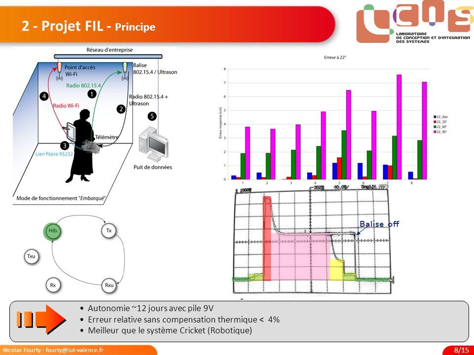 2 - Projet FIL - Principe Balise off Autonomie ~12 jours avec pile 9V