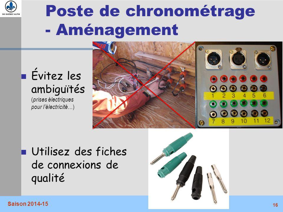 Poste de chronométrage - Aménagement