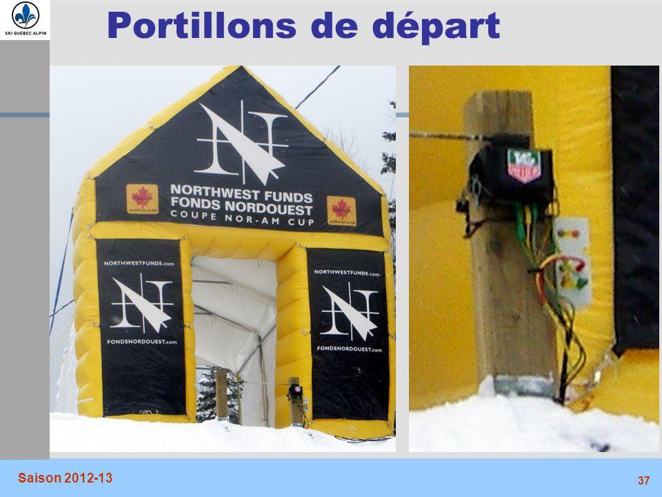 Portillons de départ Saison 2012-13