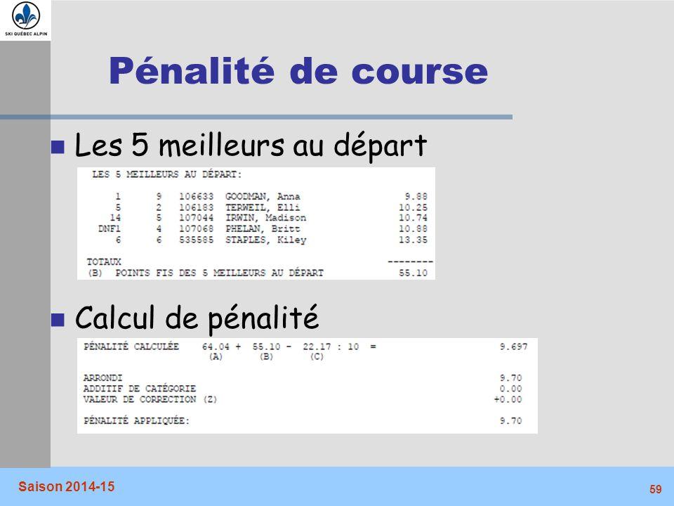 Pénalité de course Les 5 meilleurs au départ Calcul de pénalité