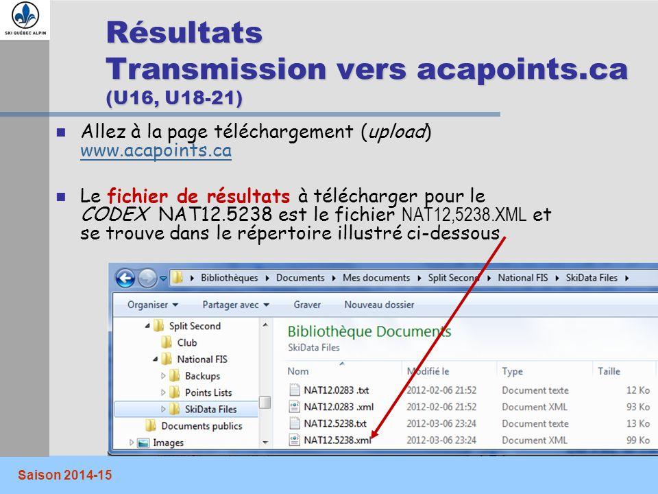 Résultats Transmission vers acapoints.ca (U16, U18-21)
