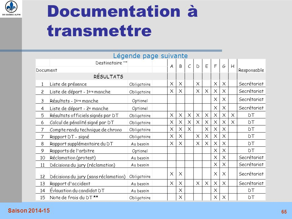 Documentation à transmettre