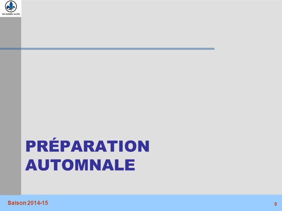 Préparation automnale