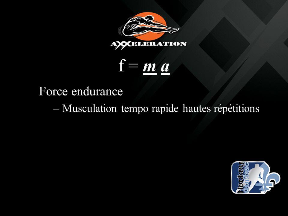 f = m a Force endurance Musculation tempo rapide hautes répétitions