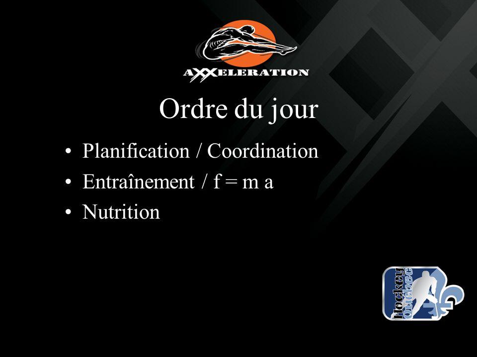 Ordre du jour Planification / Coordination Entraînement / f = m a