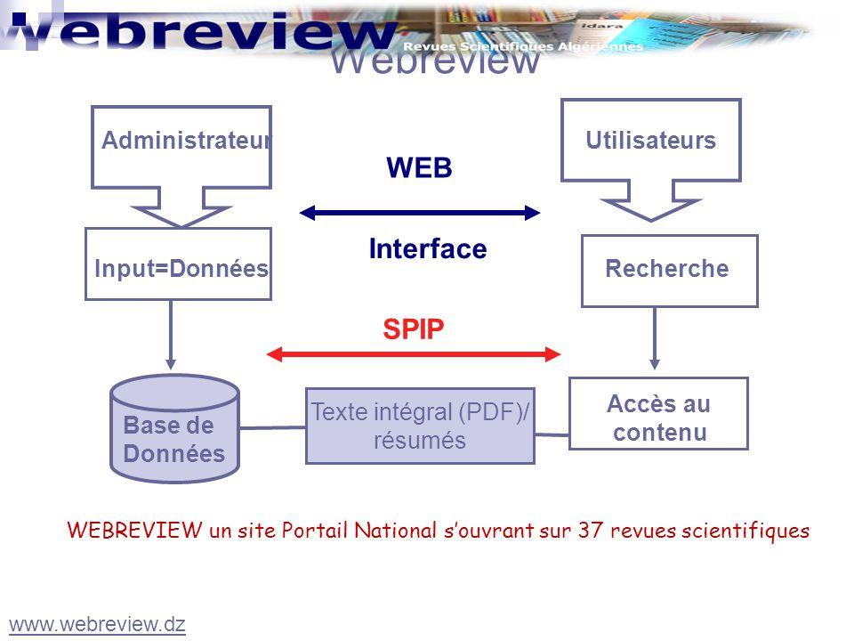Webreview WEB Interface SPIP Administrateur Utilisateurs Input=Données