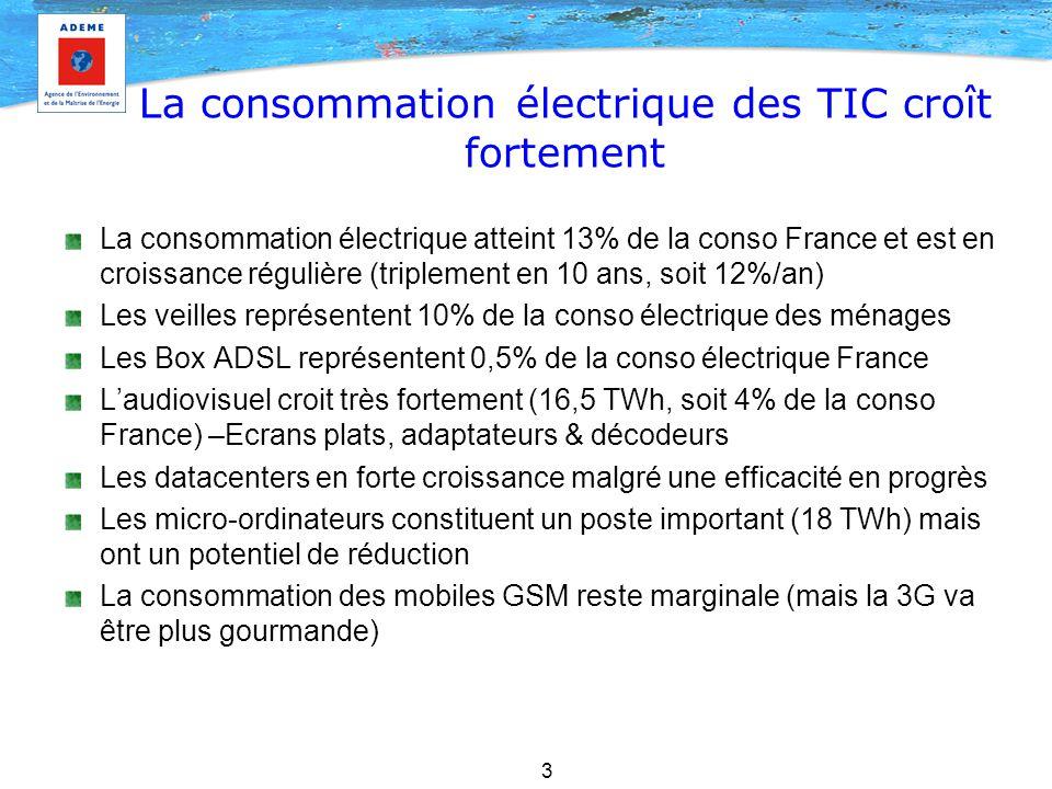 La consommation électrique des TIC croît fortement