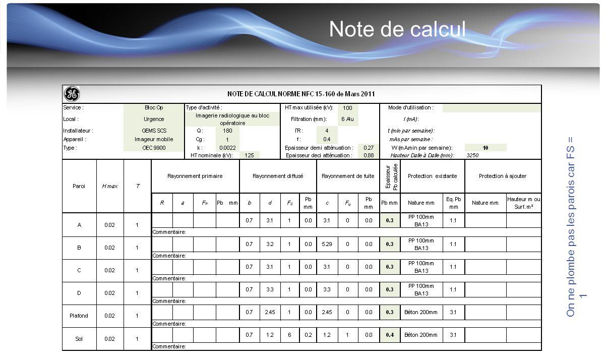 Note de calcul On ne plombe pas les parois car FS = 1