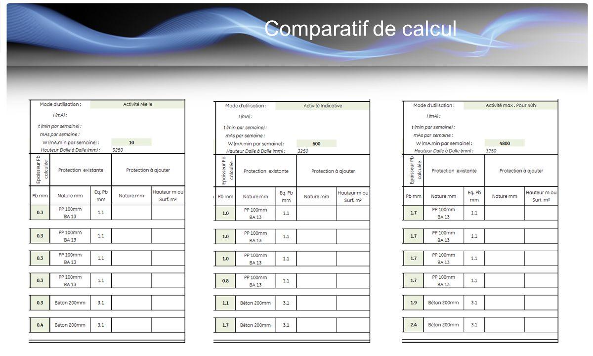 Comparatif de calcul Comparaison d'une activité réelle, de celle indicative de la norme et du maxi possible avec le tube sur l'équipement.