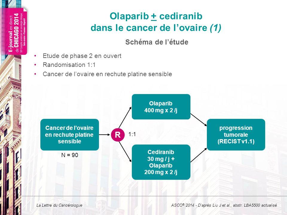 Olaparib + cediranib dans le cancer de l'ovaire (1)